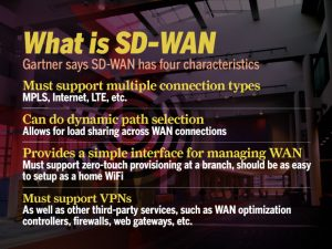 what-is-sd-wan-100644270-large.idge