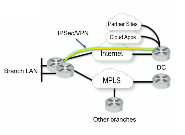 Hybrid-router