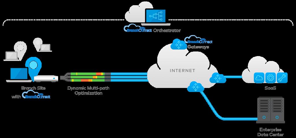 illus-diagram-internet-as-wan