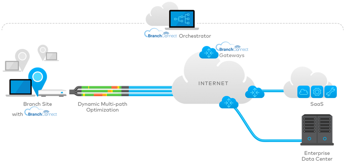 illus-diagram-internet-as-wan