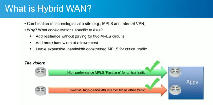 SD-WAN LISM-Internet Backhaul-2