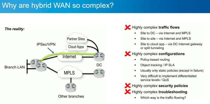 Dual MPLS vs Hybrid Wan-3